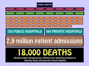 7.9m patient admissions-chart